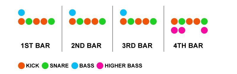 basslines.jpg